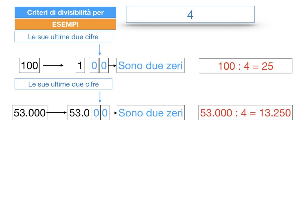 multipli_divisori_divisibilità_simulazione.135
