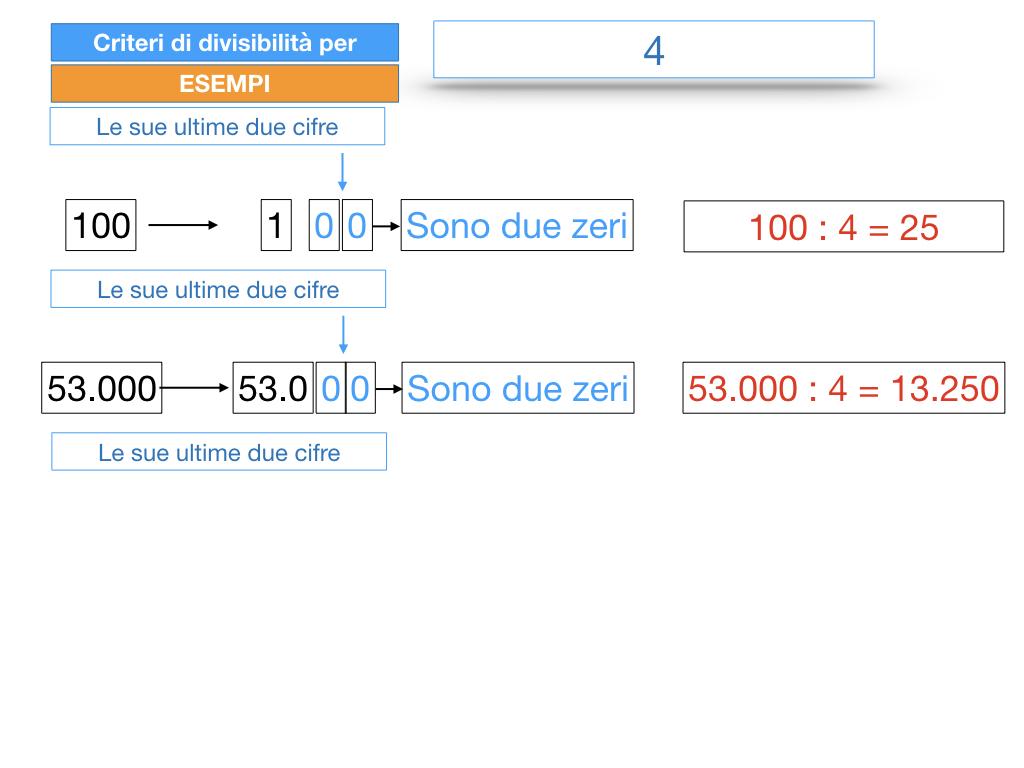 multipli_divisori_divisibilità_simulazione.136