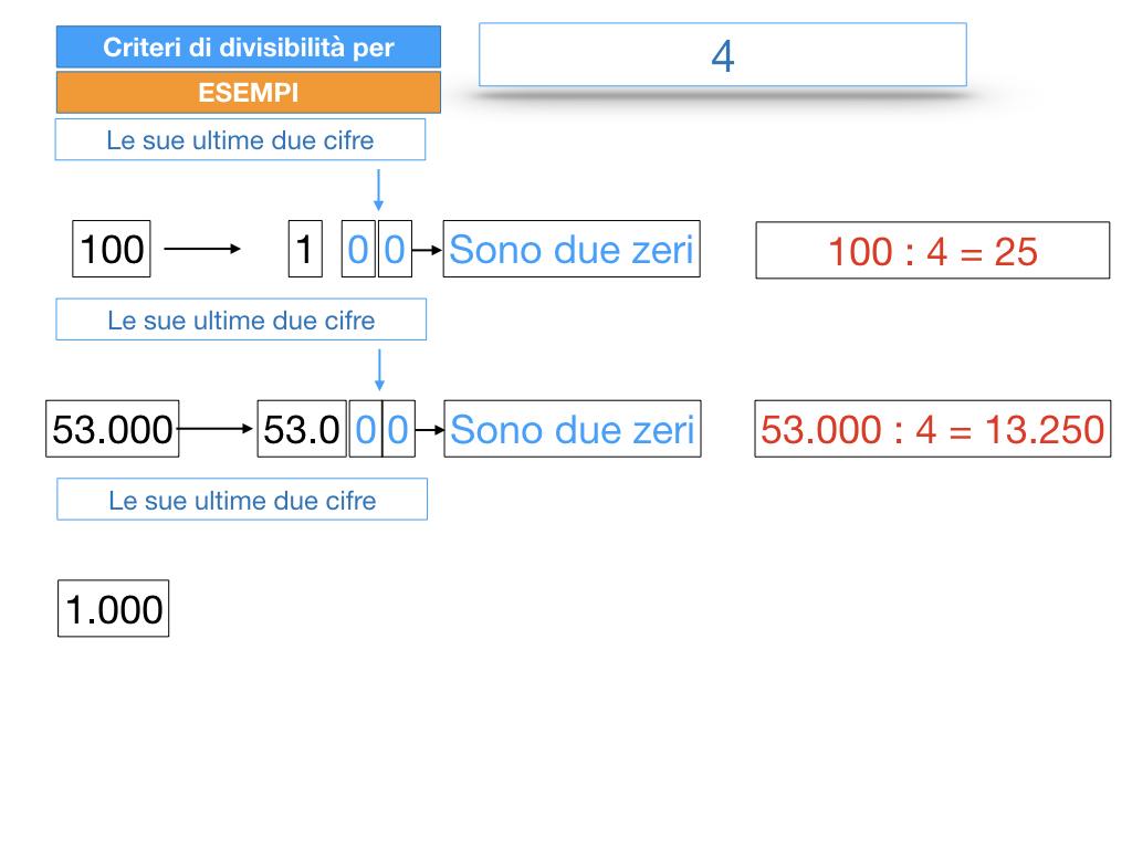 multipli_divisori_divisibilità_simulazione.137
