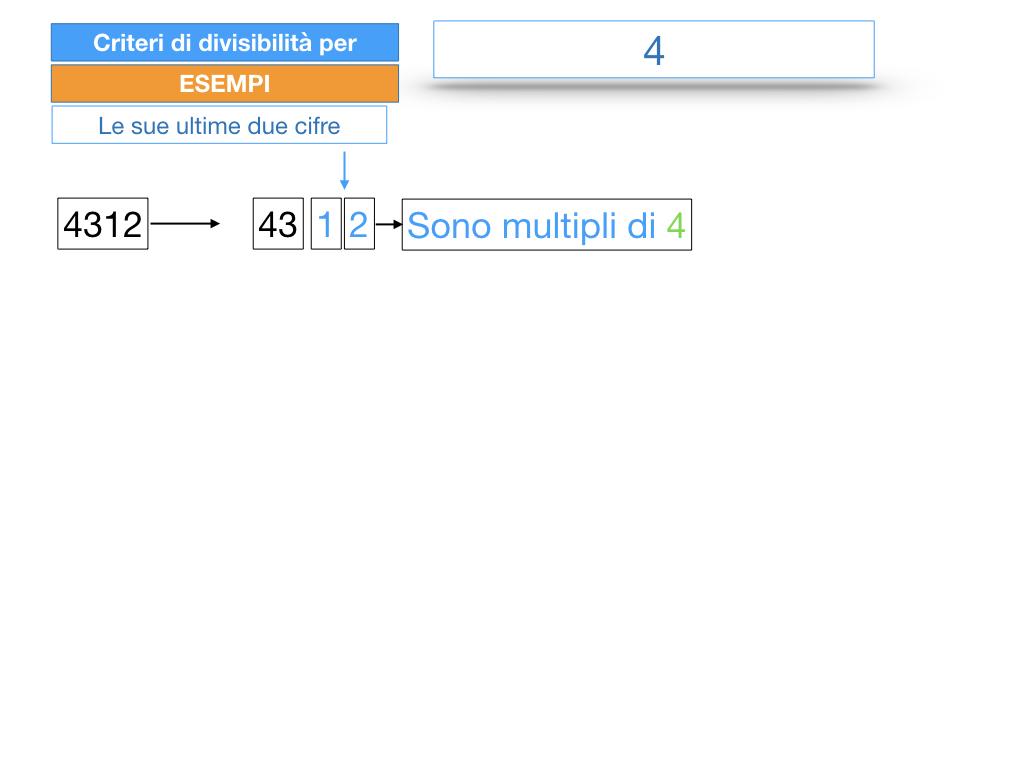 multipli_divisori_divisibilità_simulazione.143