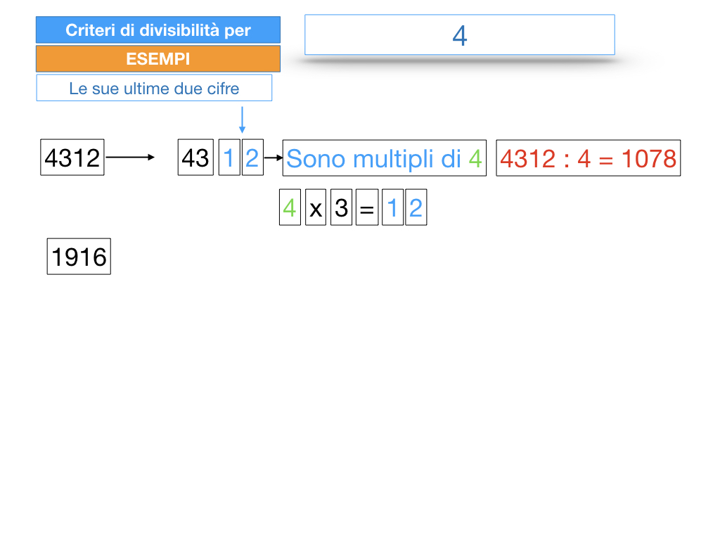 multipli_divisori_divisibilità_simulazione.146