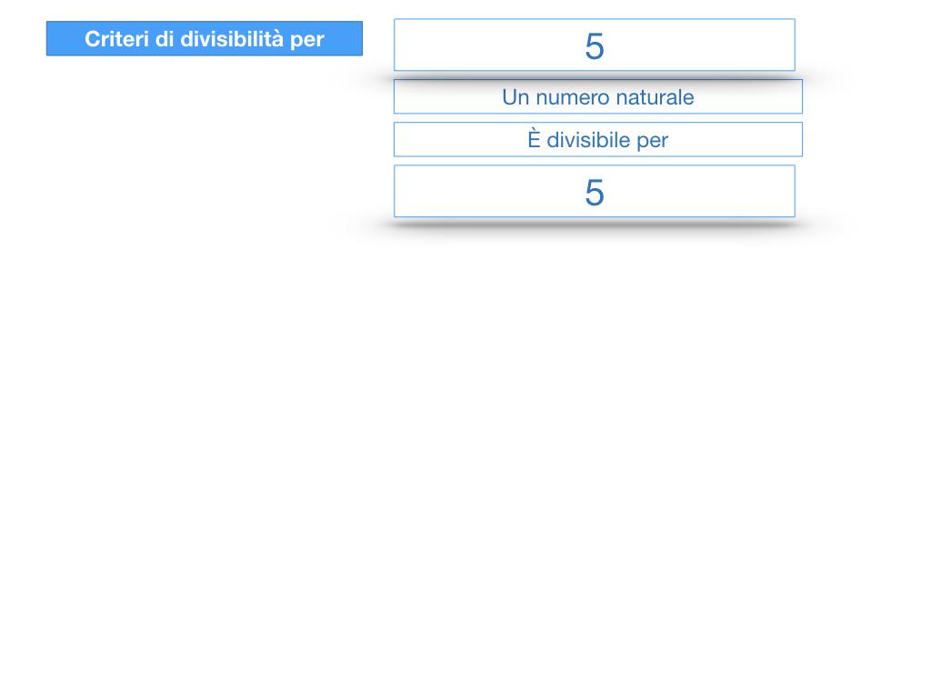 multipli_divisori_divisibilità_simulazione.158