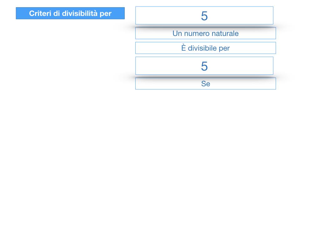multipli_divisori_divisibilità_simulazione.159