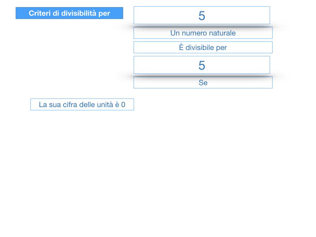 multipli_divisori_divisibilità_simulazione.160