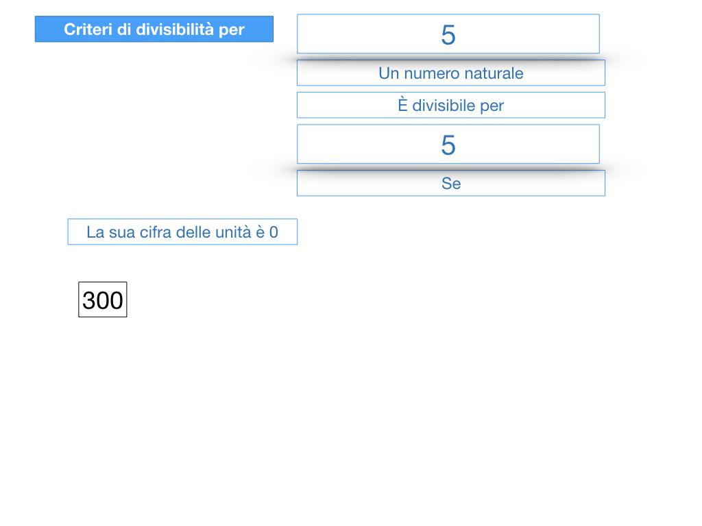 multipli_divisori_divisibilità_simulazione.161