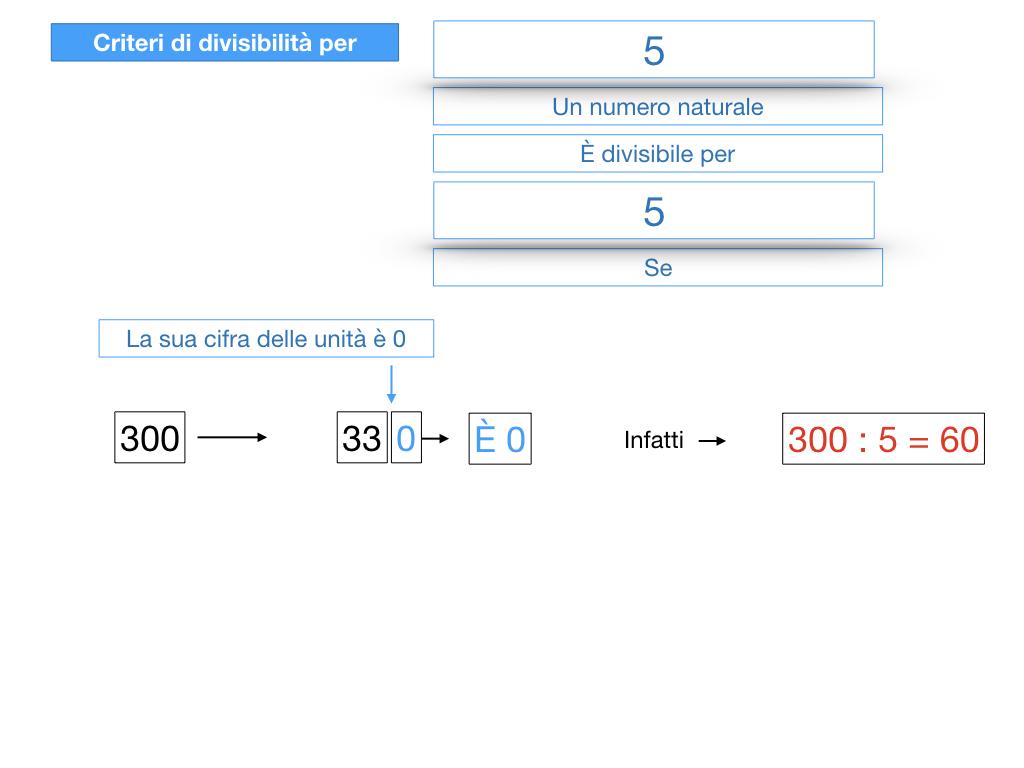 multipli_divisori_divisibilità_simulazione.164