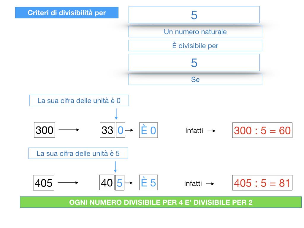 multipli_divisori_divisibilità_simulazione.170