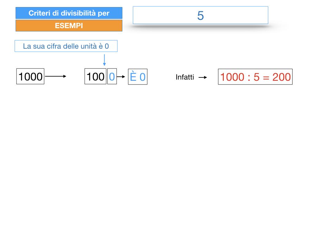 multipli_divisori_divisibilità_simulazione.177