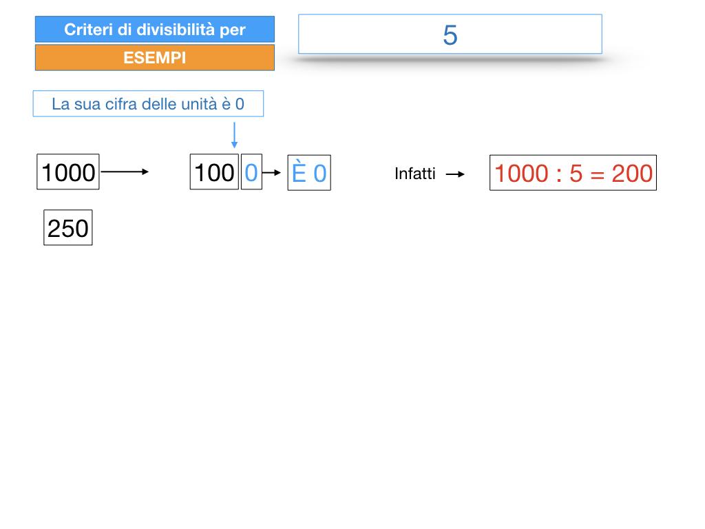 multipli_divisori_divisibilità_simulazione.178