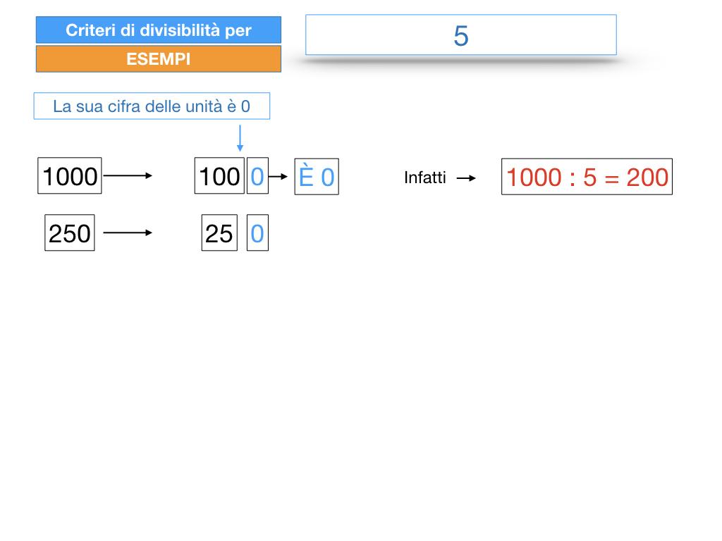 multipli_divisori_divisibilità_simulazione.179