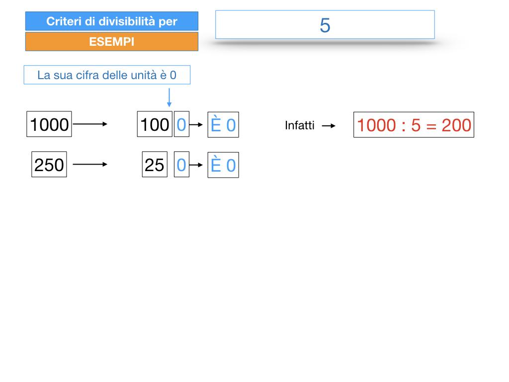 multipli_divisori_divisibilità_simulazione.180