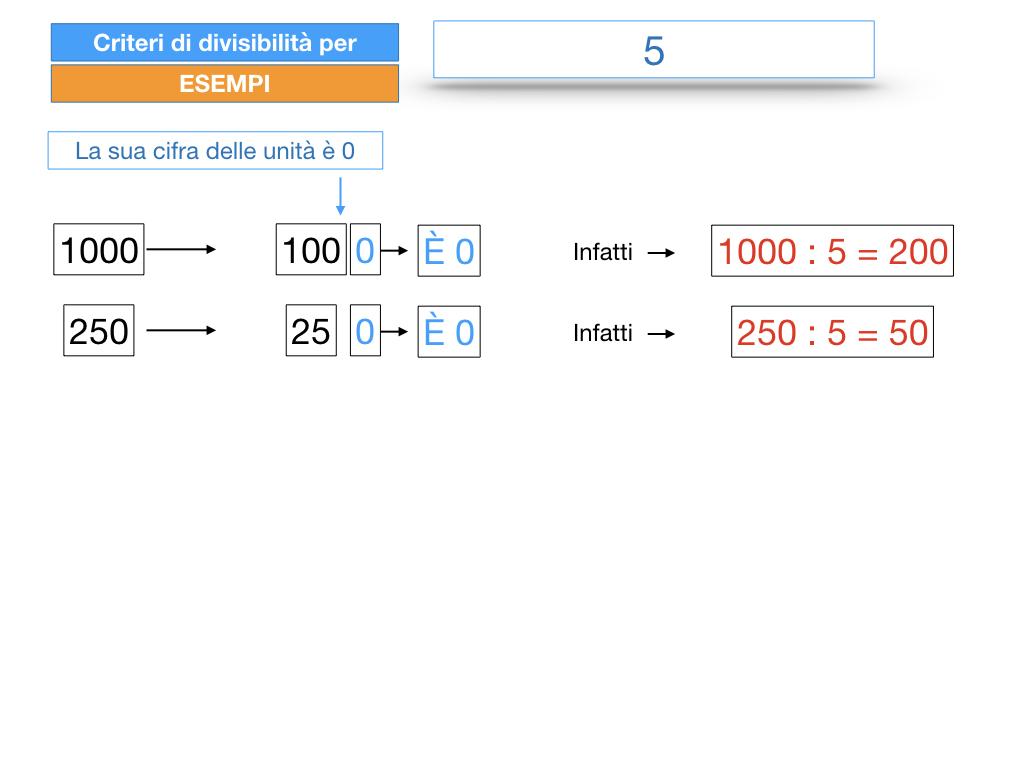 multipli_divisori_divisibilità_simulazione.181