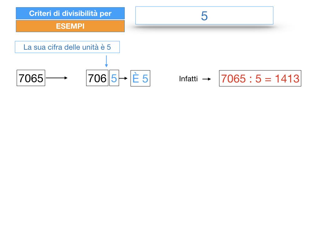 multipli_divisori_divisibilità_simulazione.186