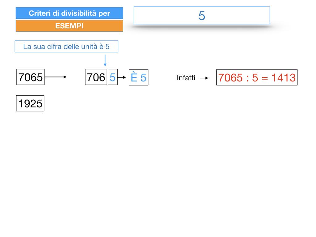 multipli_divisori_divisibilità_simulazione.187