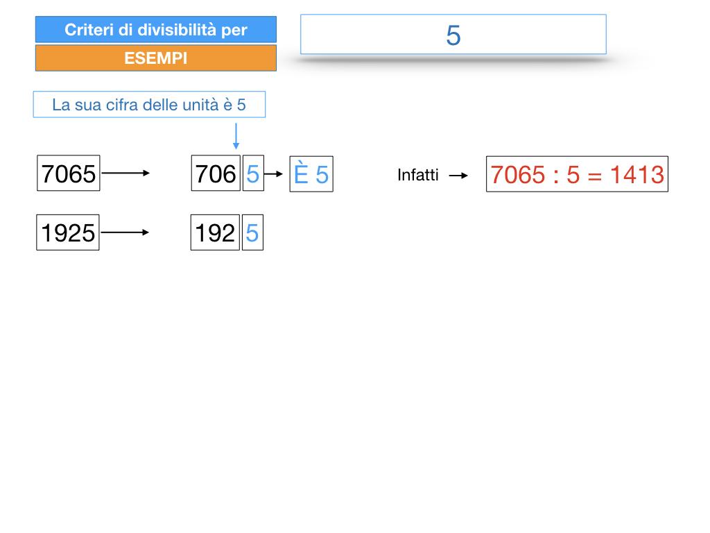 multipli_divisori_divisibilità_simulazione.188