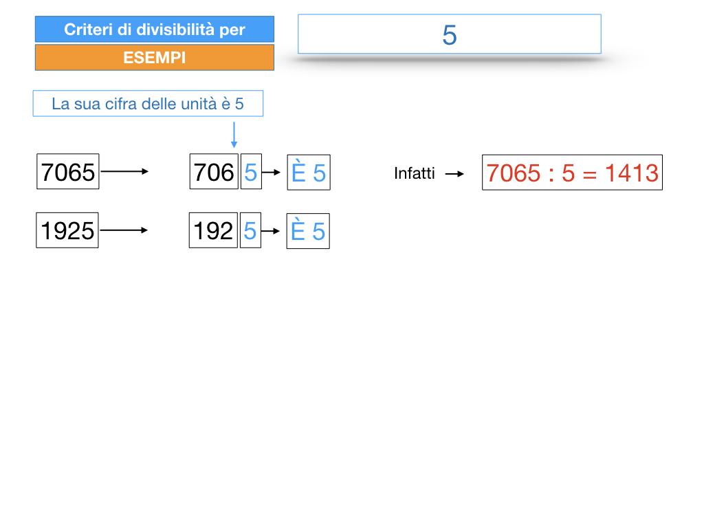 multipli_divisori_divisibilità_simulazione.189