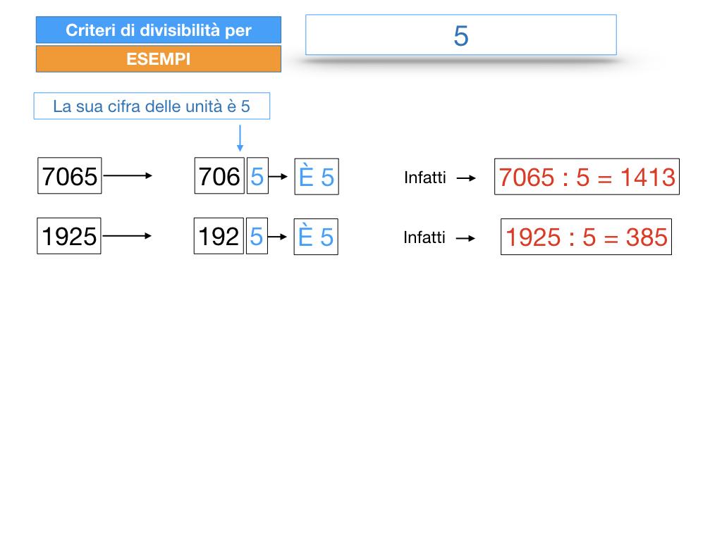 multipli_divisori_divisibilità_simulazione.190