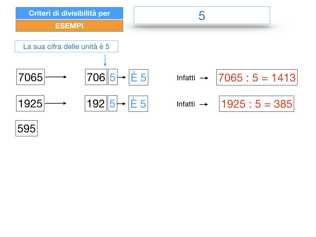 multipli_divisori_divisibilità_simulazione.191