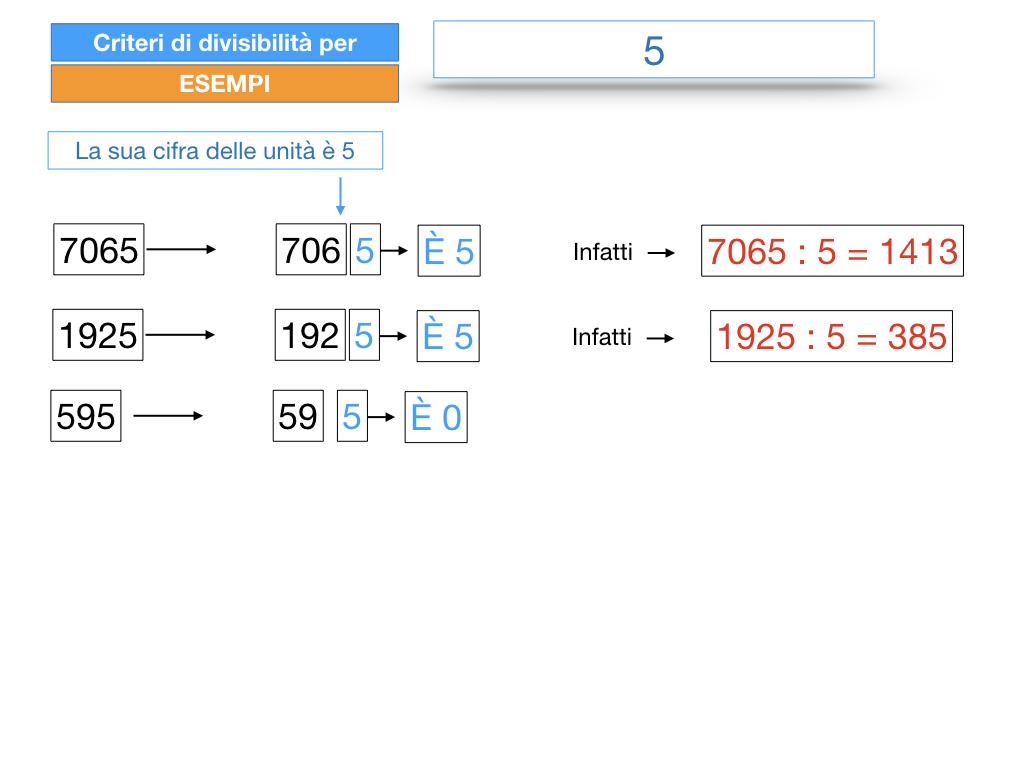 multipli_divisori_divisibilità_simulazione.193