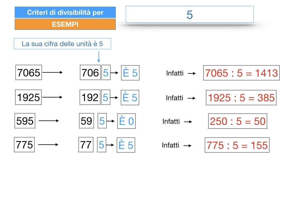 multipli_divisori_divisibilità_simulazione.198