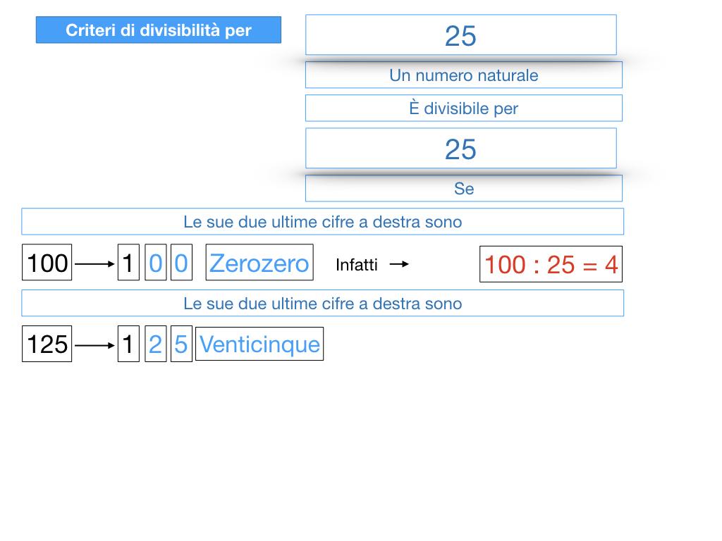 multipli_divisori_divisibilità_simulazione.207