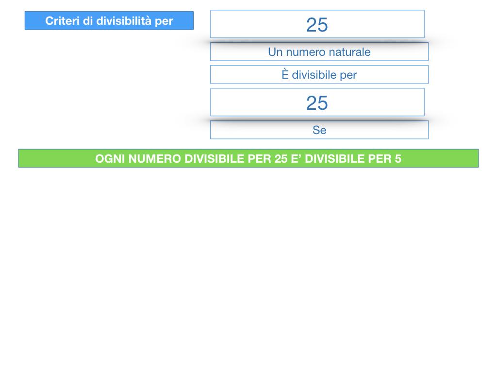 multipli_divisori_divisibilità_simulazione.215