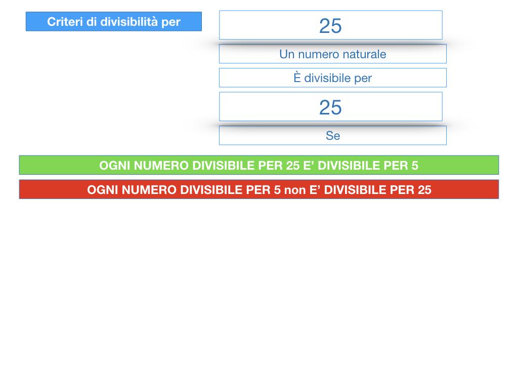 multipli_divisori_divisibilità_simulazione.216