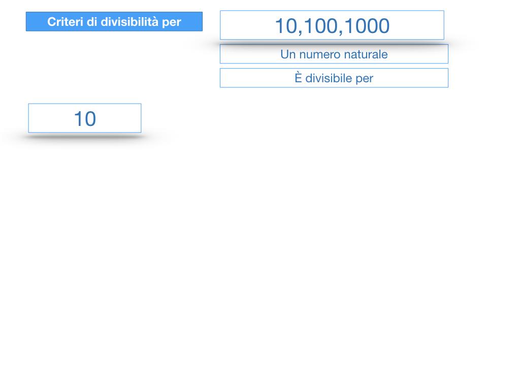 multipli_divisori_divisibilità_simulazione.220