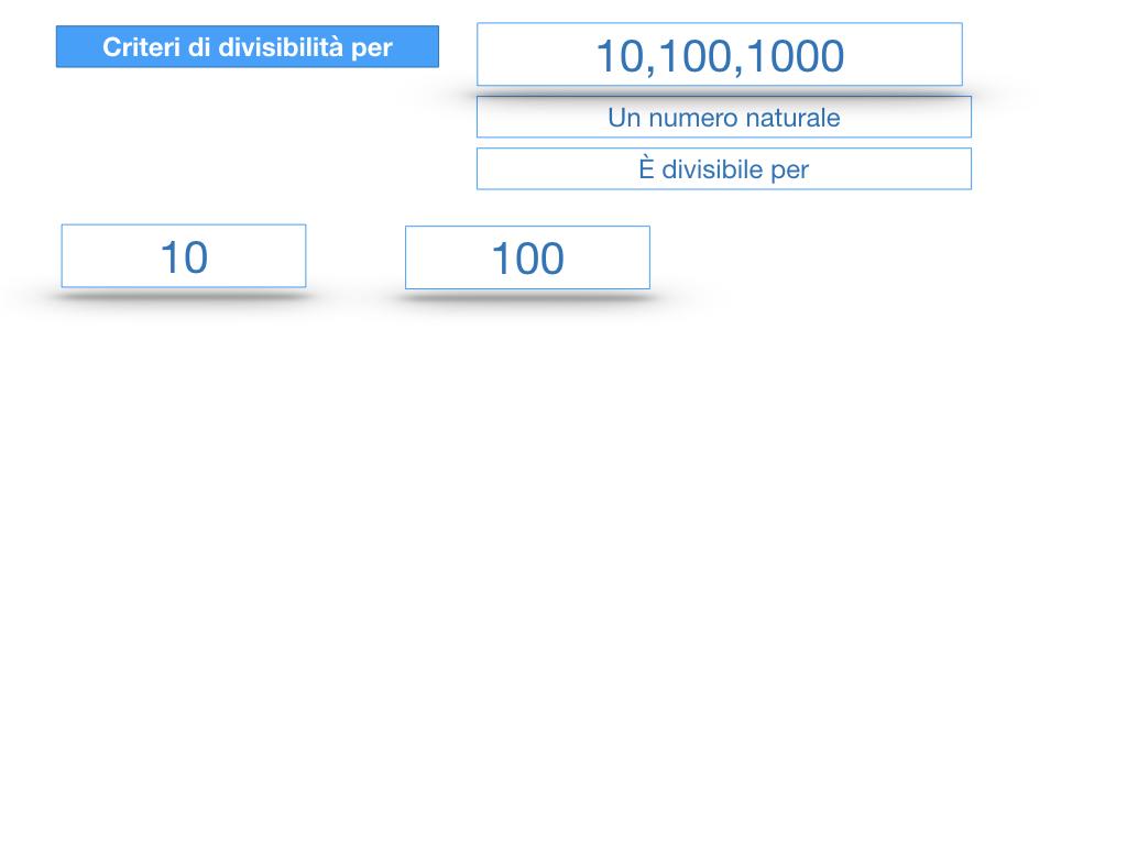 multipli_divisori_divisibilità_simulazione.221