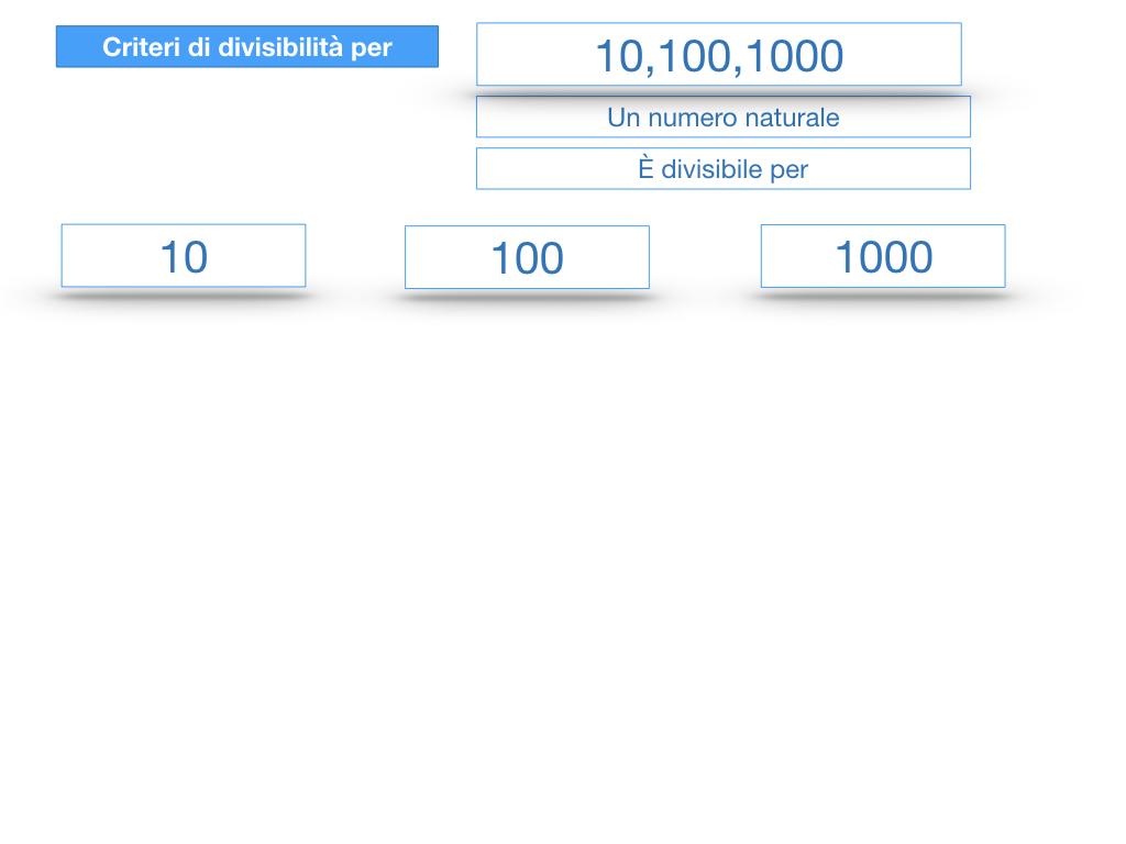 multipli_divisori_divisibilità_simulazione.222