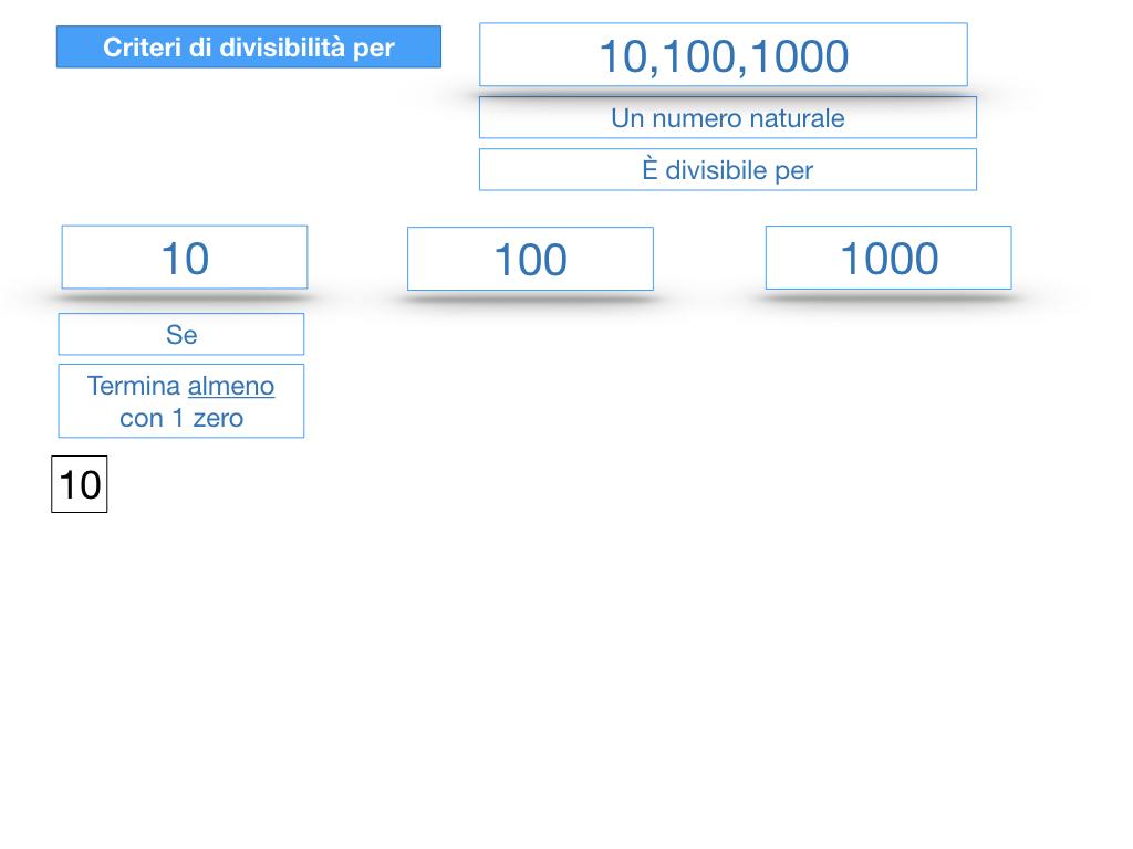 multipli_divisori_divisibilità_simulazione.224