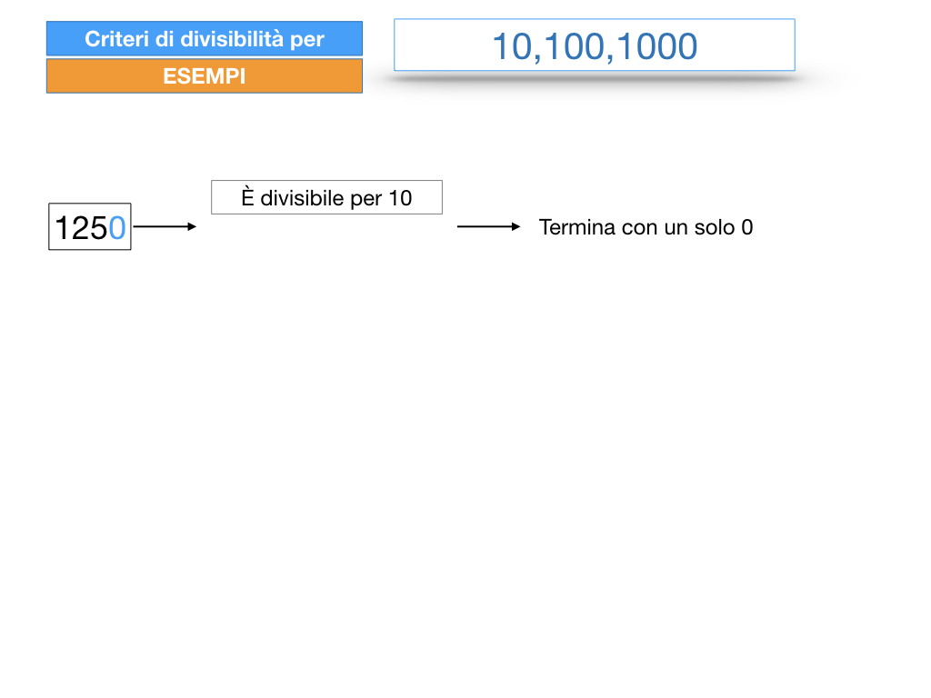 multipli_divisori_divisibilità_simulazione.232