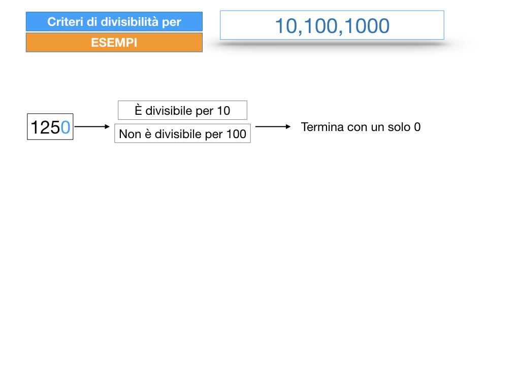 multipli_divisori_divisibilità_simulazione.233