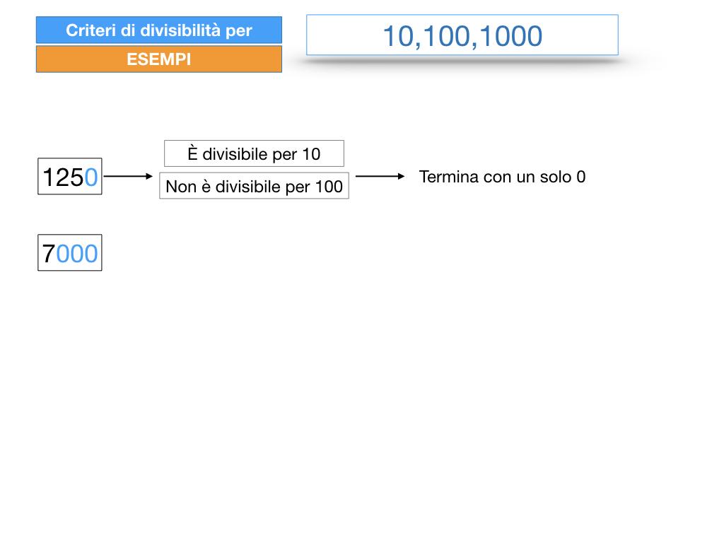 multipli_divisori_divisibilità_simulazione.234