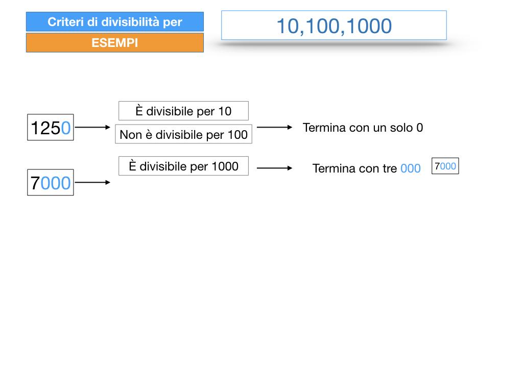 multipli_divisori_divisibilità_simulazione.237