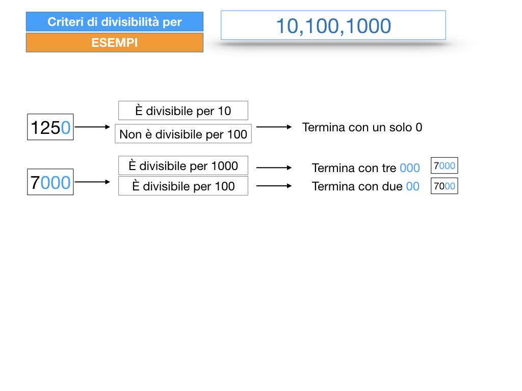 multipli_divisori_divisibilità_simulazione.240