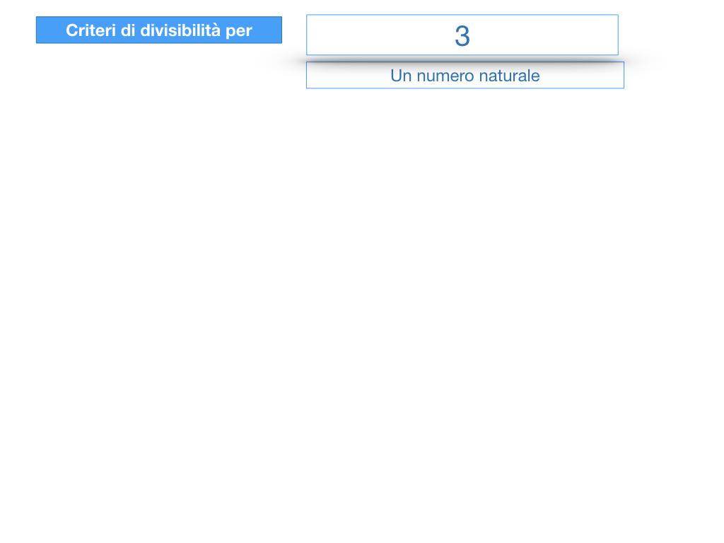 multipli_divisori_divisibilità_simulazione.245