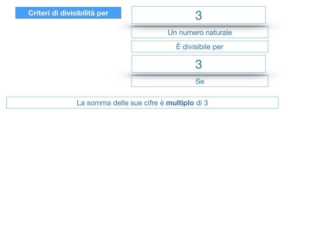 multipli_divisori_divisibilità_simulazione.248