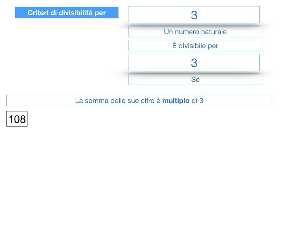 multipli_divisori_divisibilità_simulazione.249