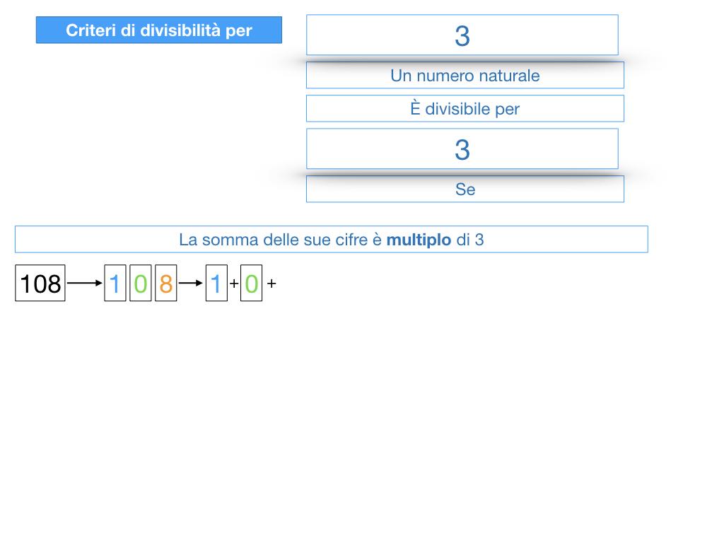 multipli_divisori_divisibilità_simulazione.252