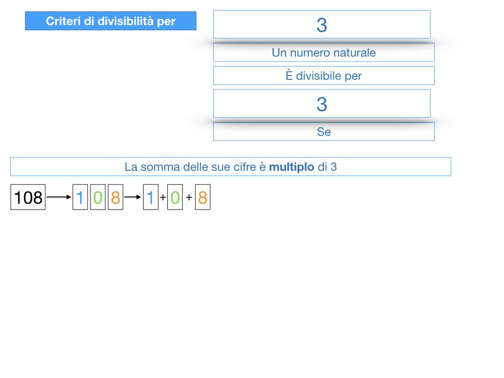 multipli_divisori_divisibilità_simulazione.253