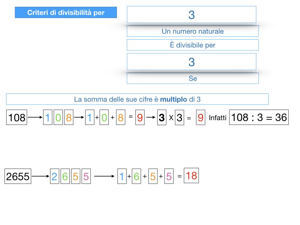 multipli_divisori_divisibilità_simulazione.265