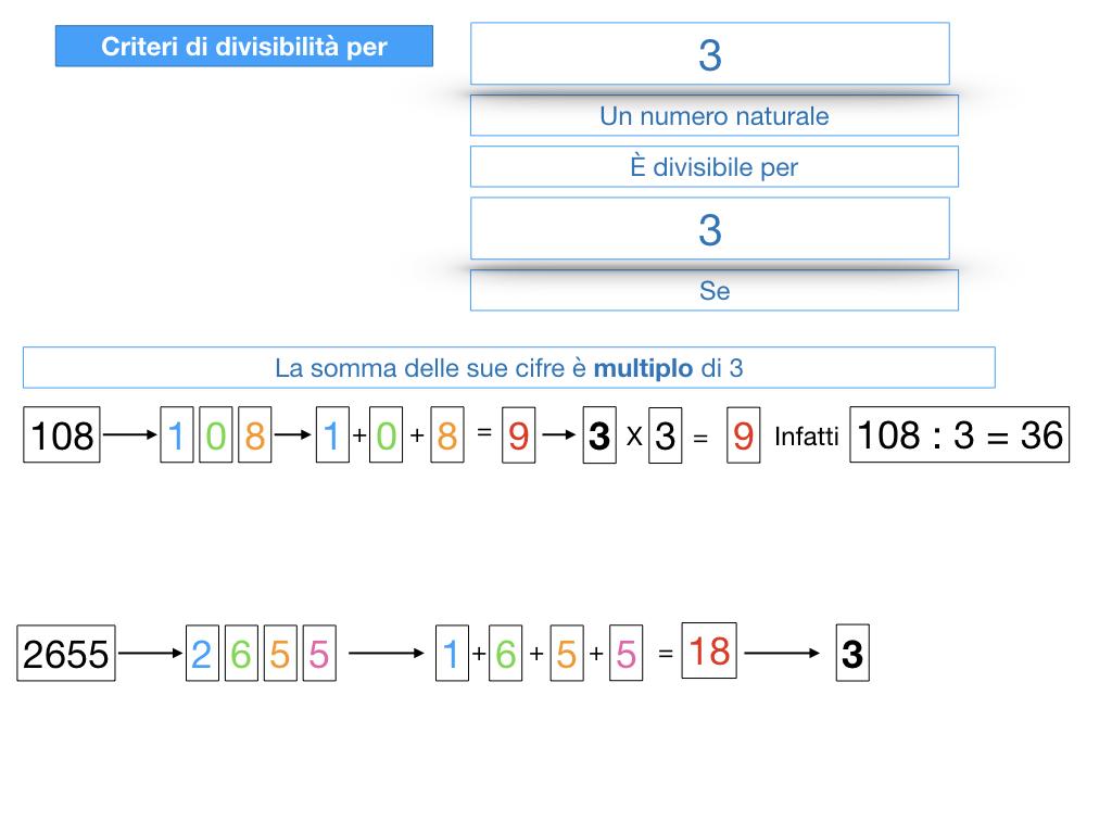multipli_divisori_divisibilità_simulazione.266