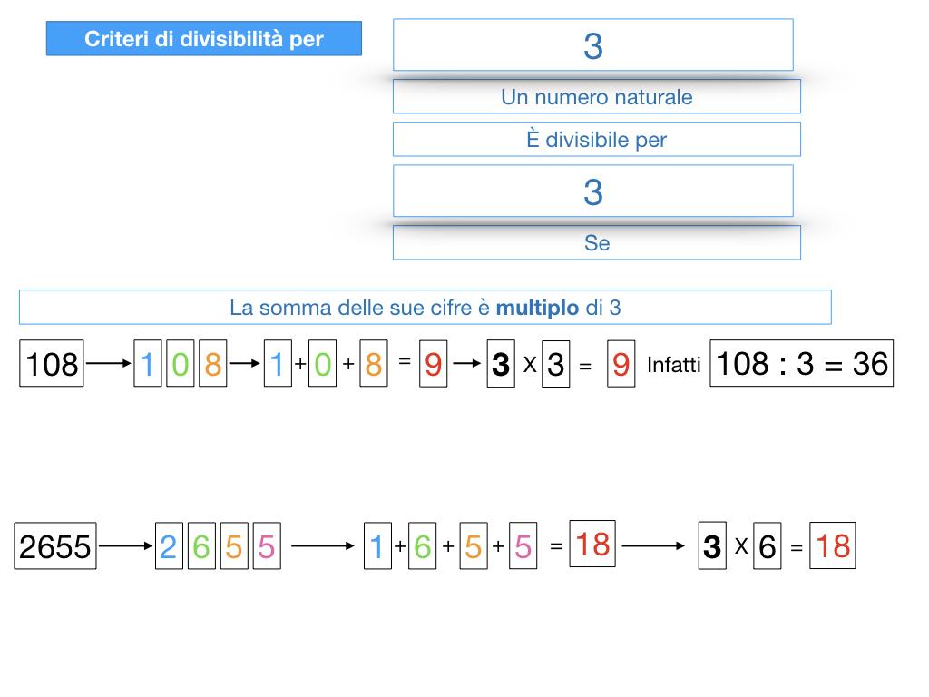 multipli_divisori_divisibilità_simulazione.268