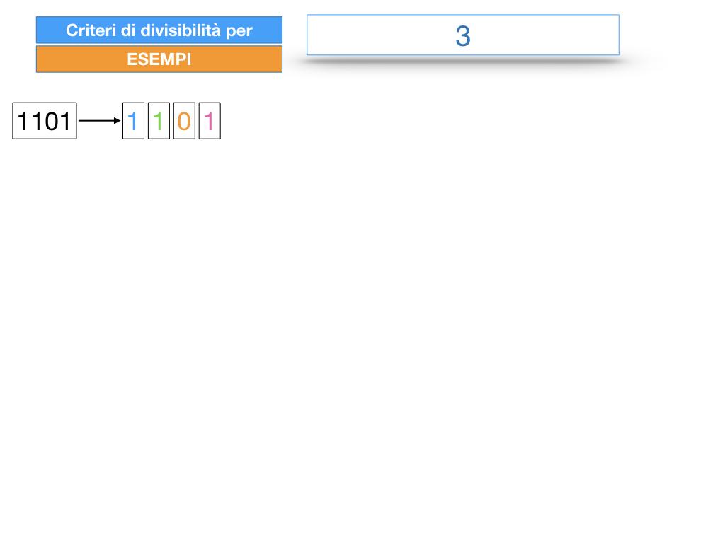 multipli_divisori_divisibilità_simulazione.272