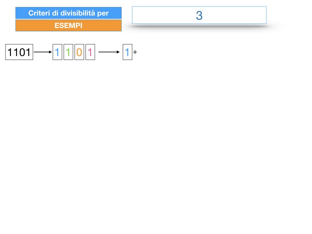 multipli_divisori_divisibilità_simulazione.273