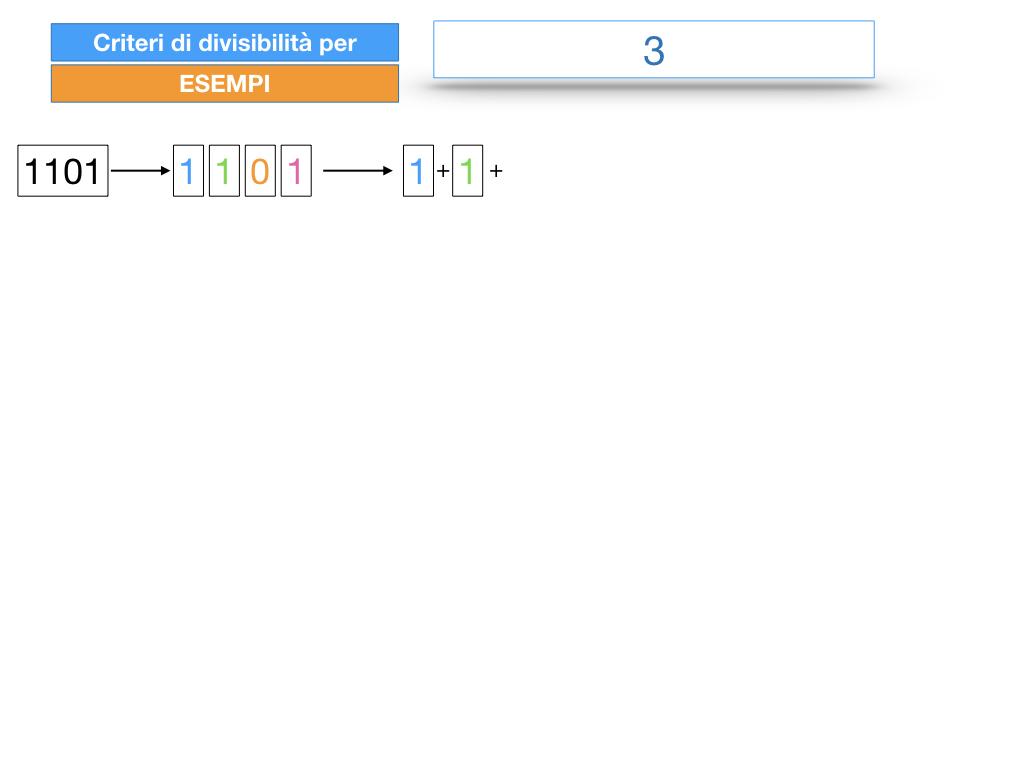 multipli_divisori_divisibilità_simulazione.274