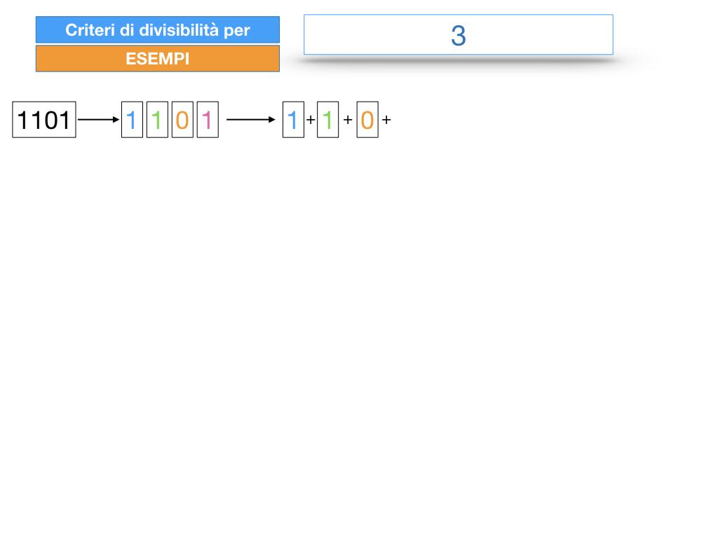 multipli_divisori_divisibilità_simulazione.275