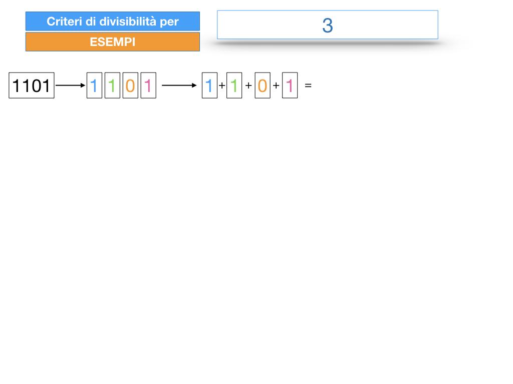 multipli_divisori_divisibilità_simulazione.276