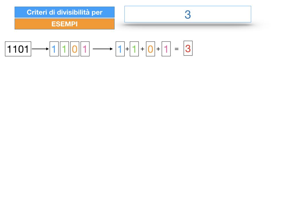 multipli_divisori_divisibilità_simulazione.278